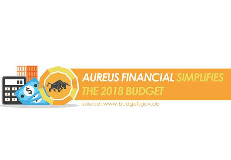 2018 Budget Summary- What Does It Mean For You?